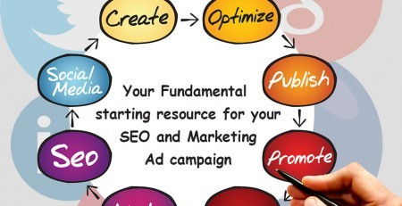Internet Marketing Ballarat, SEO Marketing Ballarat, SEO Service Ballarat, Online Marketing Ballarat,